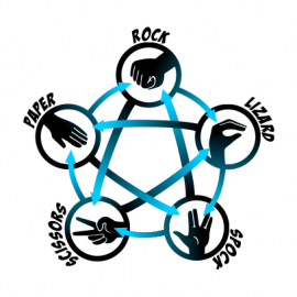 rock paper scissors lizard spock white