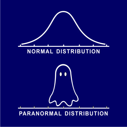 normal paranormal distribution navy