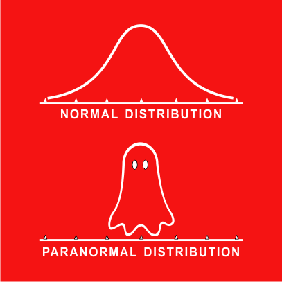 normal paranormal distribution red