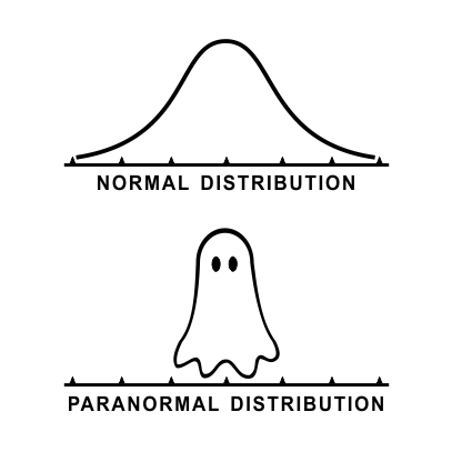 normal paranormal distribution white