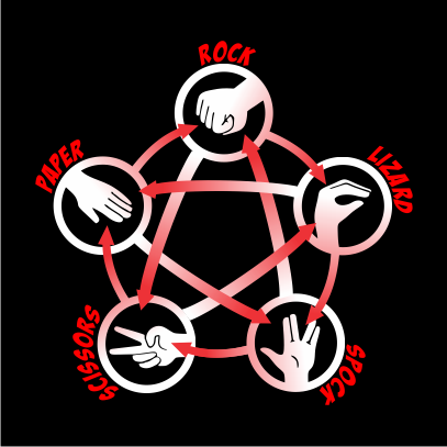 rock paper scissors lizard spock black