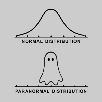 normal-paranormal-distribution-grey