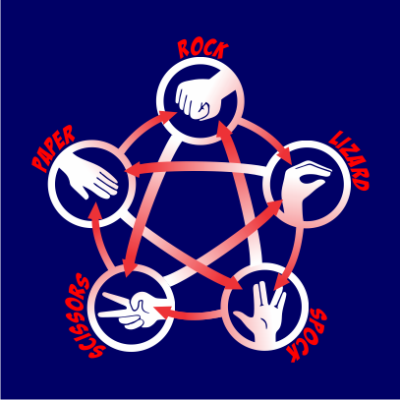 rock-paper-scissors-lizard-spock-navy