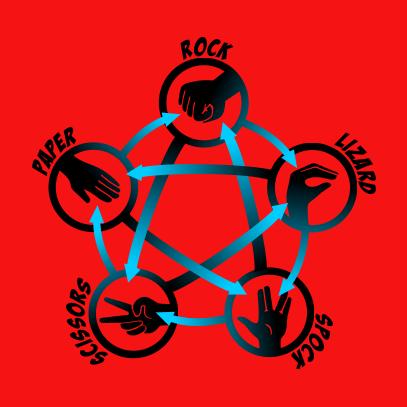 rock-paper-scissors-lizard-spock-red